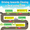 Driving Towards Closing a Deal Using <em>CRM</em> <em>Software</em>