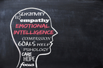 Why You Need Emotional Intelligence to Succeed as an Online Entrepreneur
