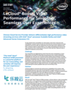 LeCloud Boosts Video Performance for Smoother Seamless User Experiences